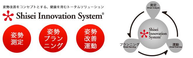 inovationimg01