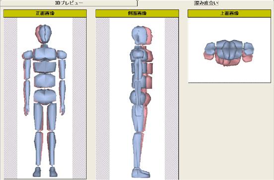 3Dモデル木人形による360度画像表示